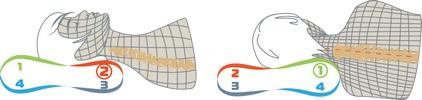 Схема работы подушки Торис МЕМО