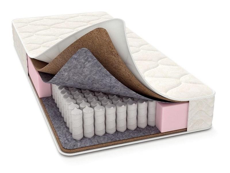 Купить одеяла и подушки из шерсти